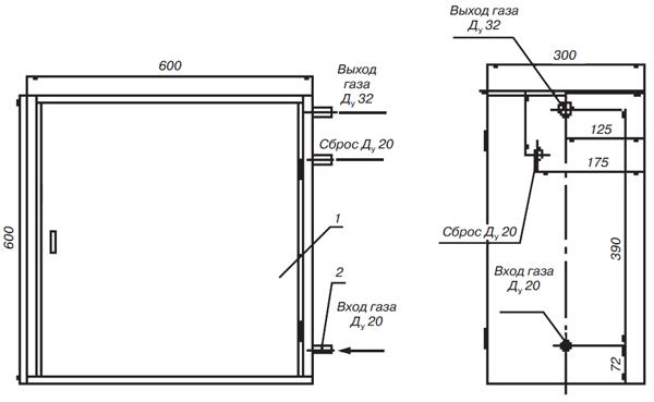 Газорегуляторный пункт шкафной ГРПШ-1-1Н
